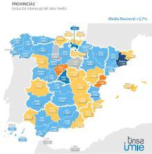 viviendas cataluna